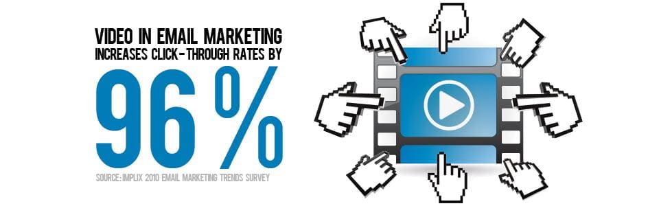 Video in Internet Marketing