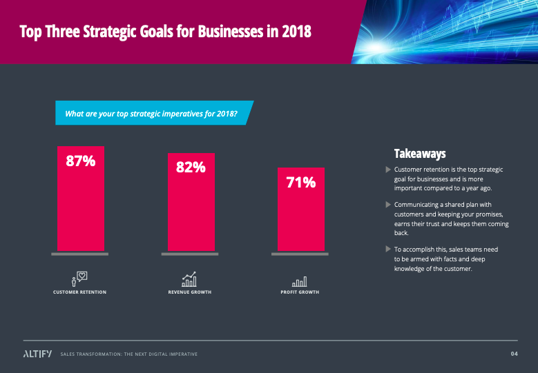 top strategic goals for businesses