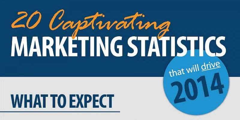 20 Marketing Statistics To Influence Your 2014 Marketing Strategy