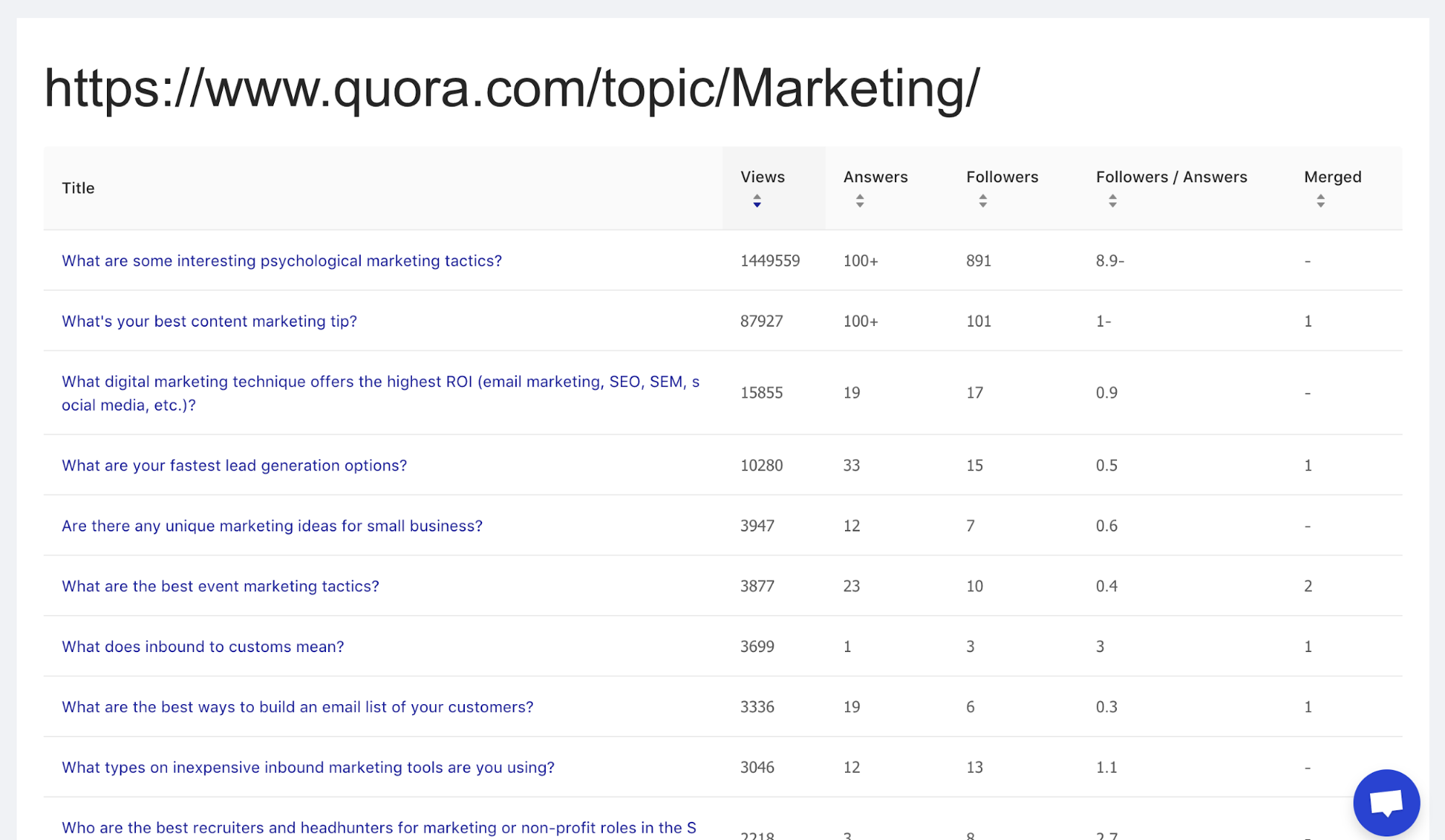 findbetterquestions - the tool for quora marketing