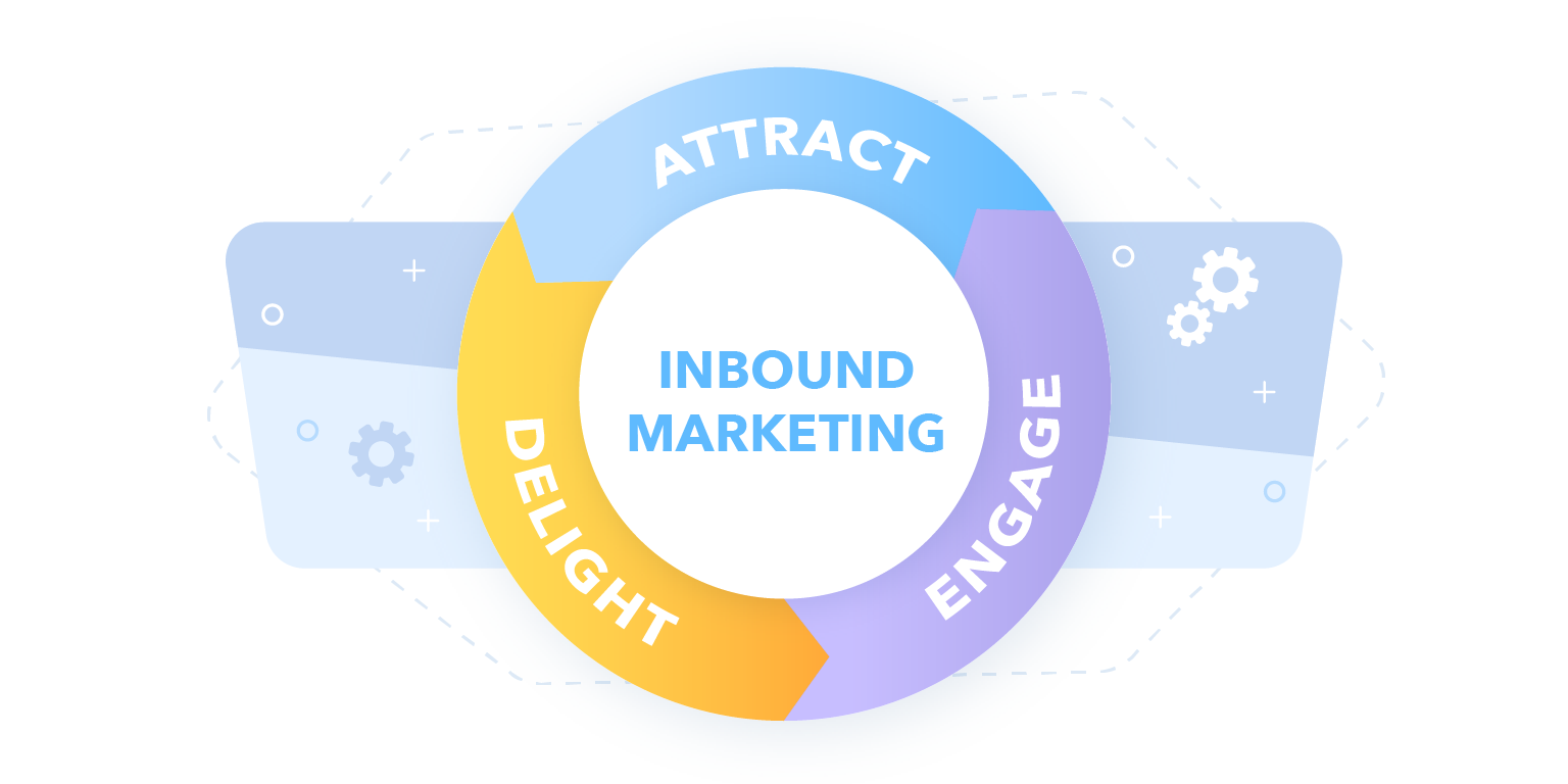 Inbound marketing pillars